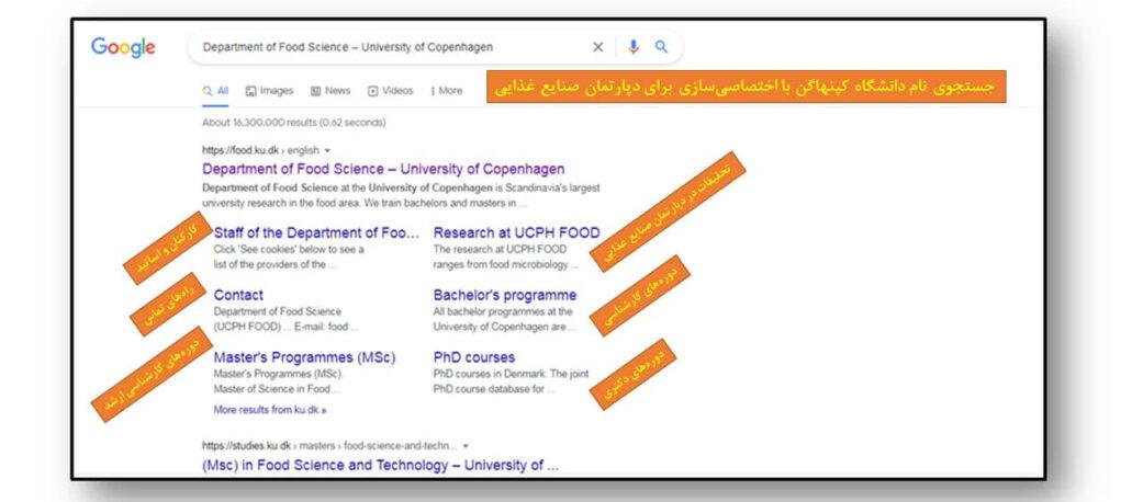 دانشگاه اپلای صنایع غذایی جستجو در وبسایت