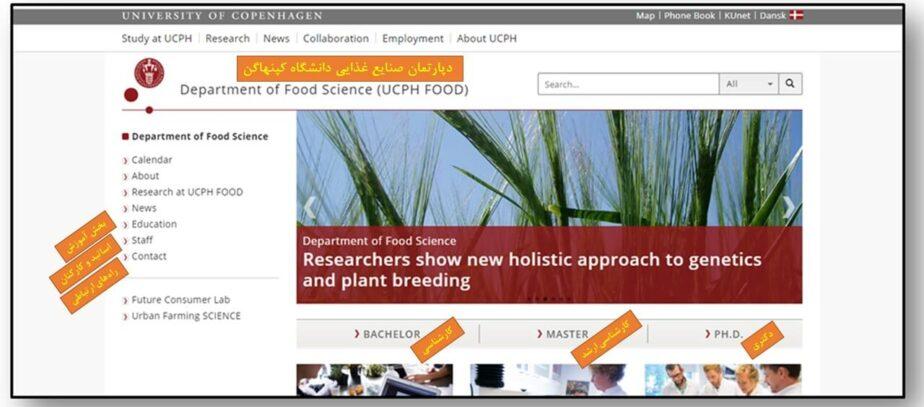 صفحه-اختصاصی-صنایع-غذایی-دانشگاه-کپنهاگن-دانمارک